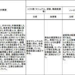 kohyo_data150930