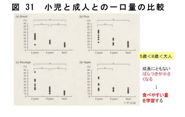 ricecake_data03_160102