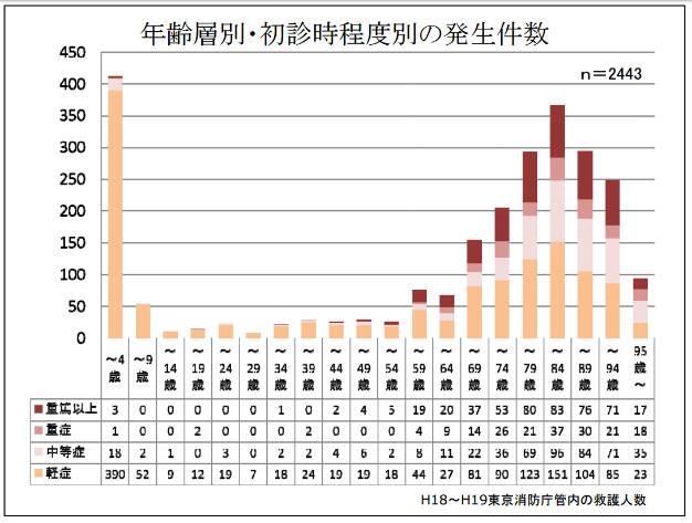 ricecake_data160102